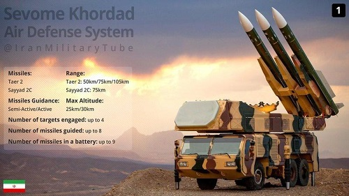 Iran Air Defense System
